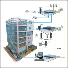 Building Management System Course in Rawalpindi