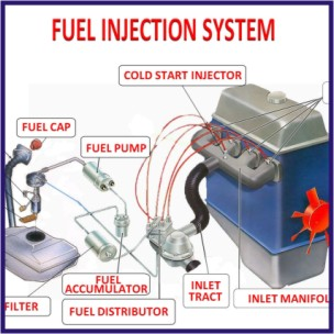 EFI Auto Electrician Diploma Course in Pakistan